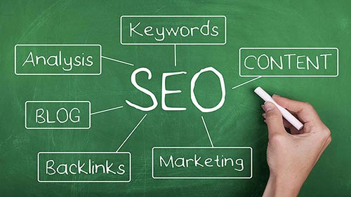 Search Engine Optimization​